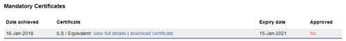 This image shows the mandatory certificate section of the portfolio overview page