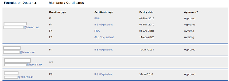 This image shows the mandatory certificate overview report