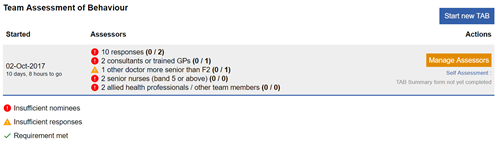 This image shows a started tab on the team assessment of behavious page