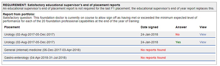 This image shows the educational supervisors end of placement report section of the summary of evidence report