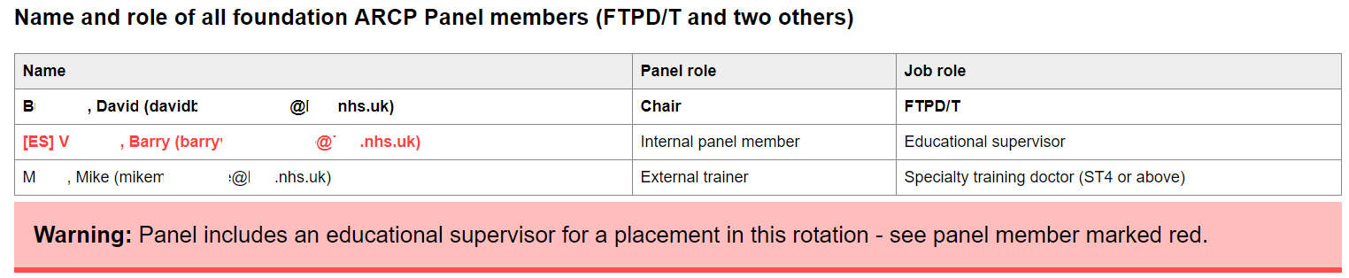 Thie image shows an ARCP panel that has been set up with one panel member in red because they are a named educational supervisor for one of the doctors placements